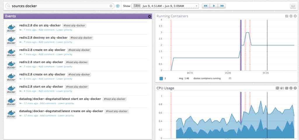 Correlate Docker events and metrics