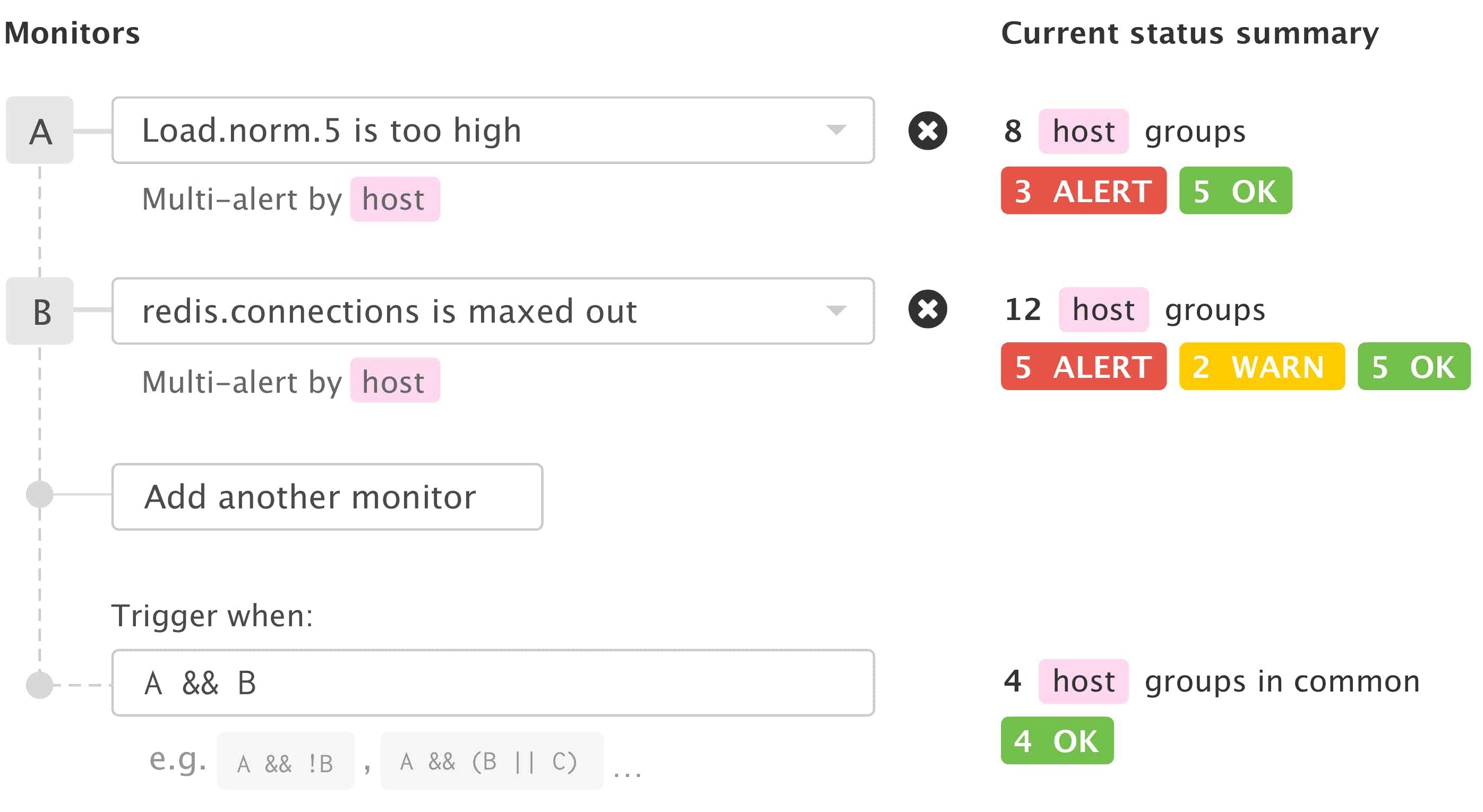 Datadog alert composite monitor
