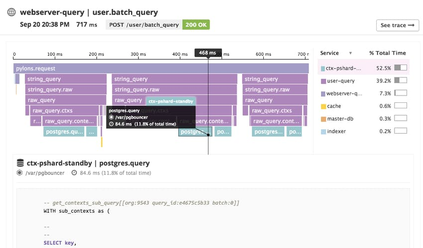 Datadog flame graph of request