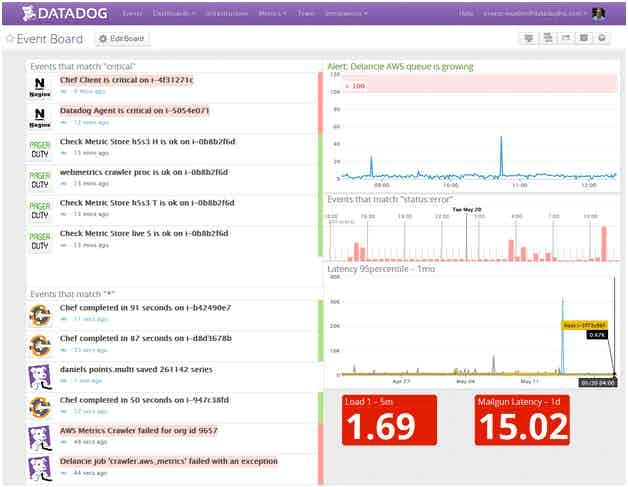Filtering Datadog Events Stream