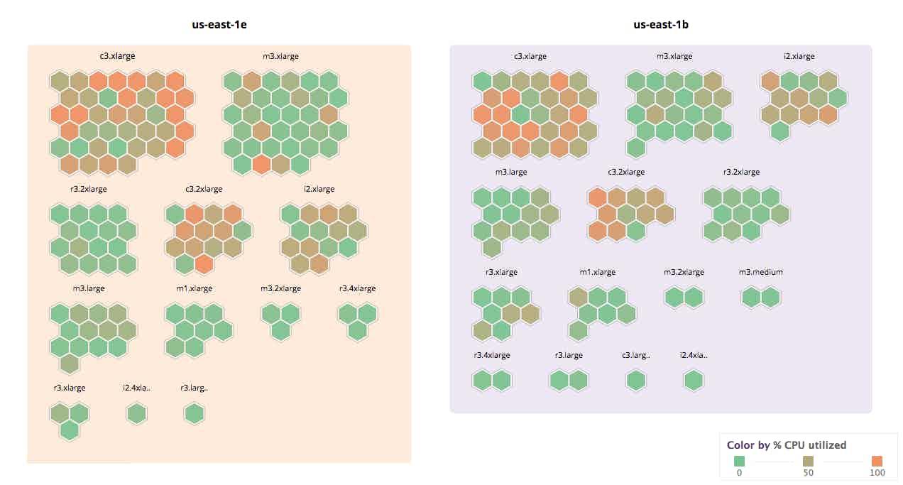 Datadog Host Maps AZ Instance Groups