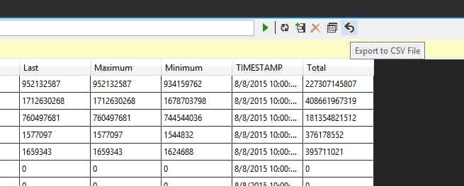 Export metrics to CSV