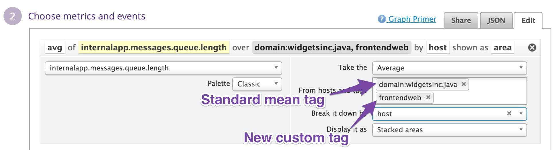 JMX custom tags