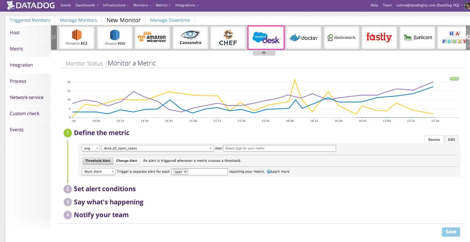 Monitor Salesforce Desk