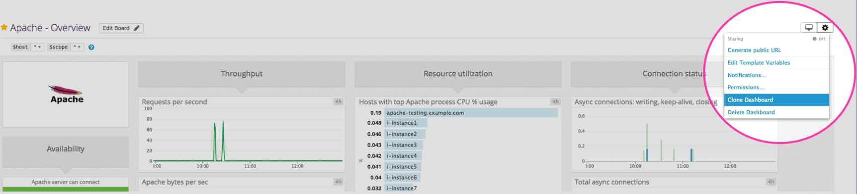 Cloning your Apache screenboard in Datadog