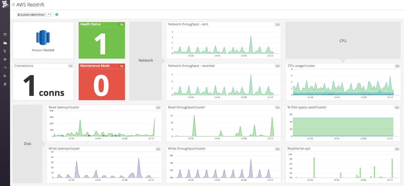 monitor aws redshift image