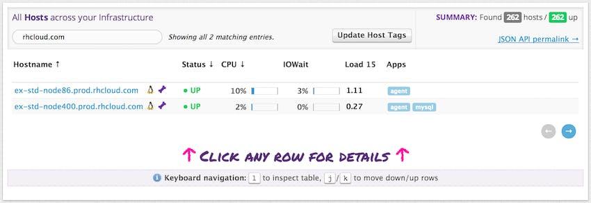 Openshift performance