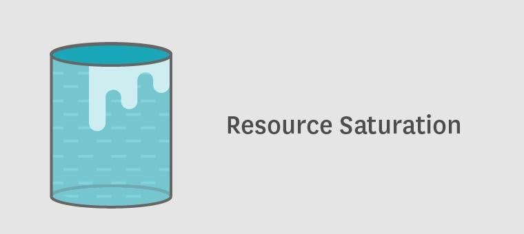 Monitoring MongoDB performance - resource saturation metrics