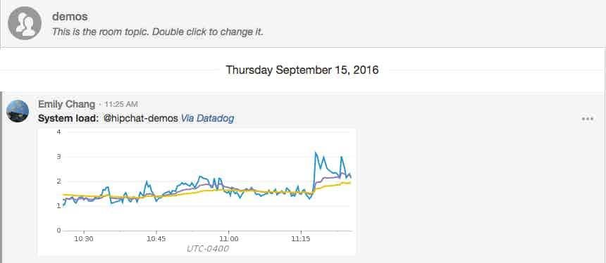 datadog-graph-in-hipchat