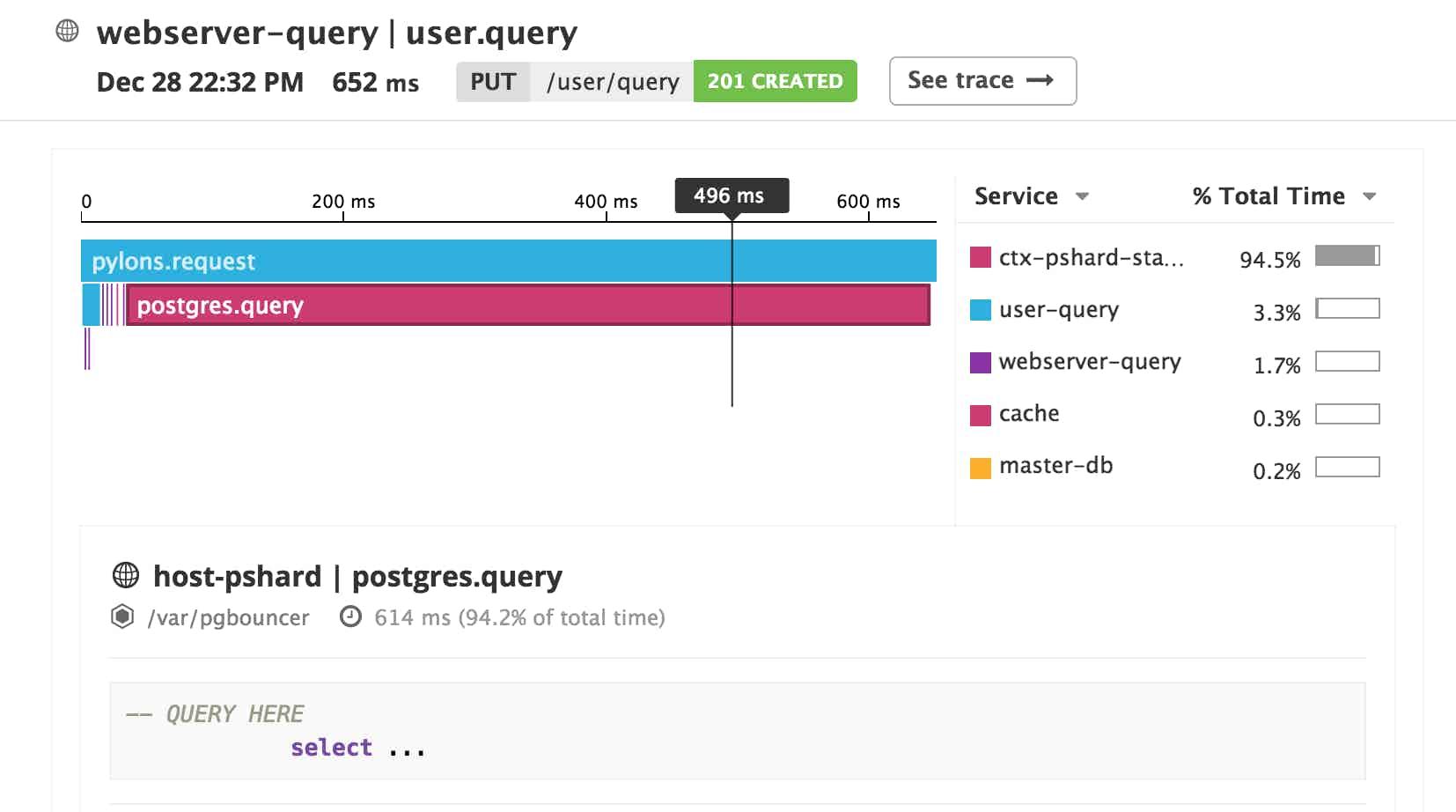 tracing a postgres query