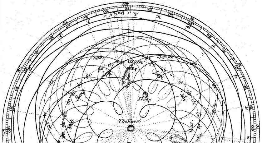 Ptolemaic astronomy diagram