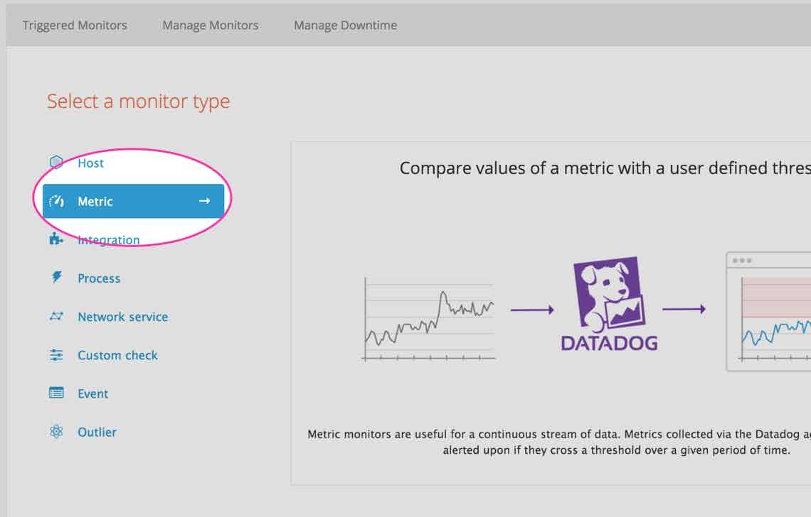New metric monitor