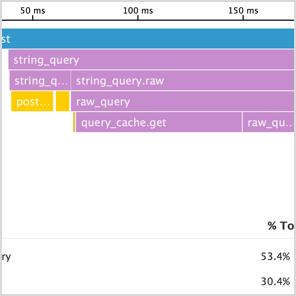 Product screenshot: Datadog APM